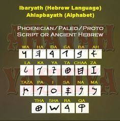 The Lord S Prayer In Paleo Hebrew Google Search Learn Hebrew Paleo Hebrew Hebrew Words