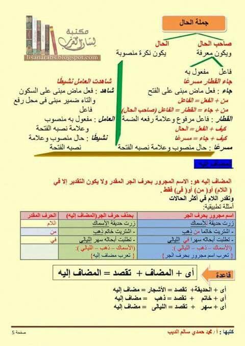 اللغة العربية جملة الحال ص05 Learn Arabic Language Arabic Lessons Arabic Phrases