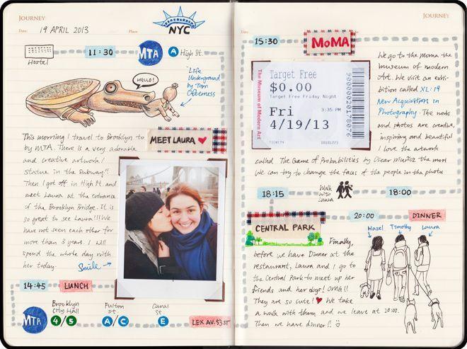 Afficher l\u0027image d\u0027origine cuaderno viaje Pinterest Cuaderno