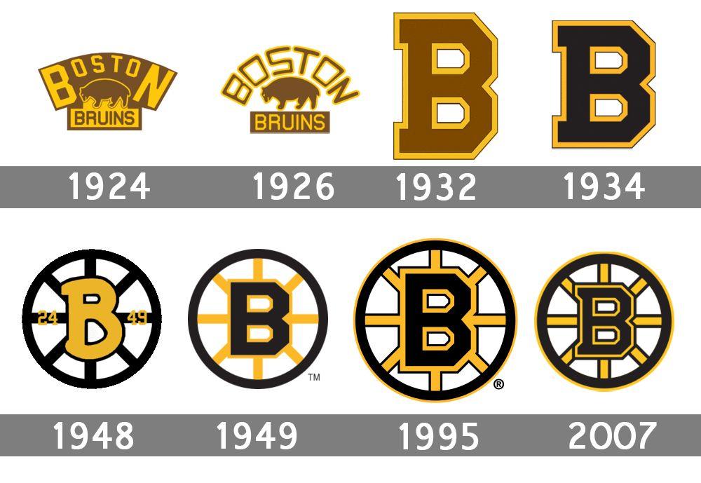 Pin By Justine Mcdonald On William Boston Bruins Logo Boston Logo Boston Bruins
