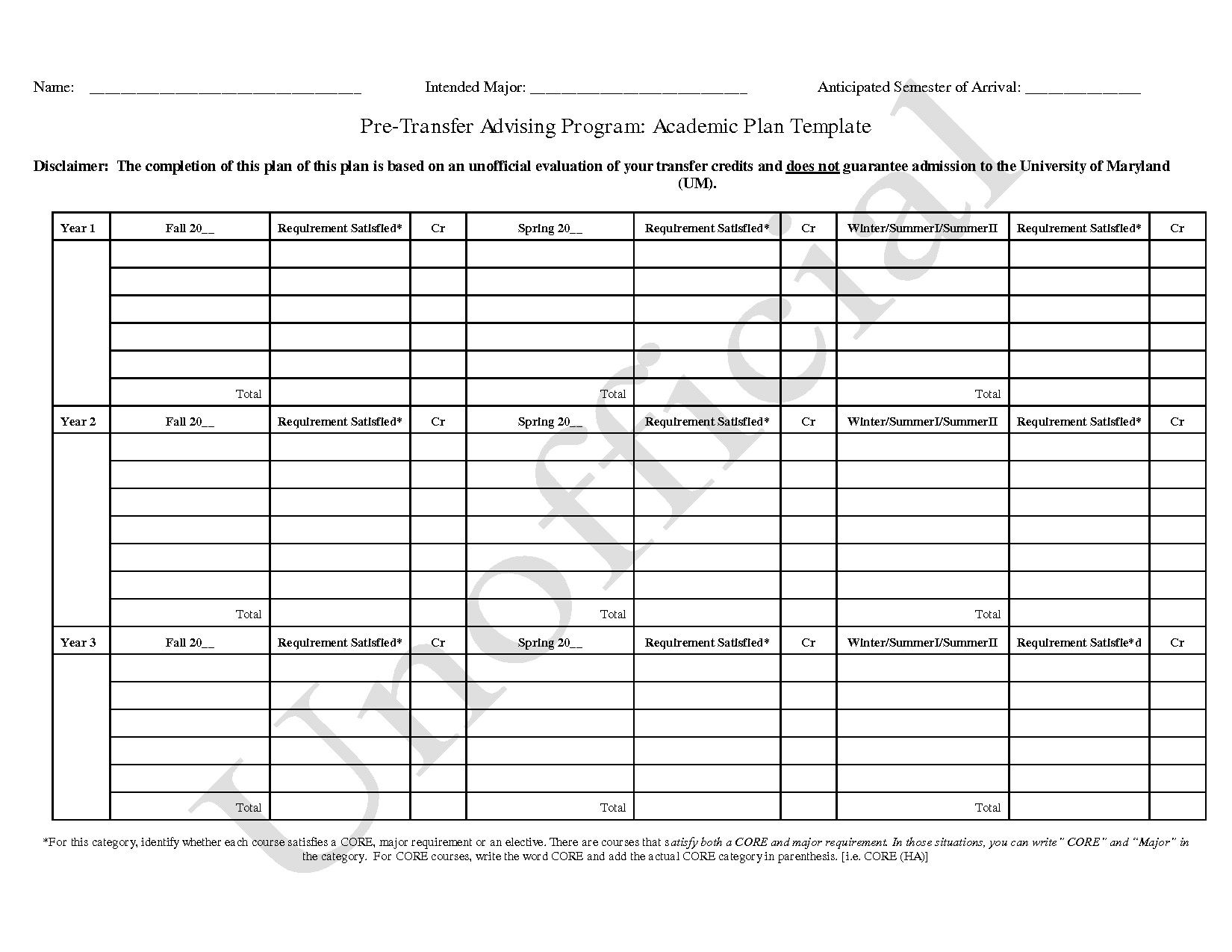 College Semester Course Planner Template Elegant 11 Best