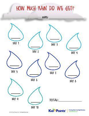 Rainfall Measurement Worksheet | Junior Scientists Journals | Kid ...