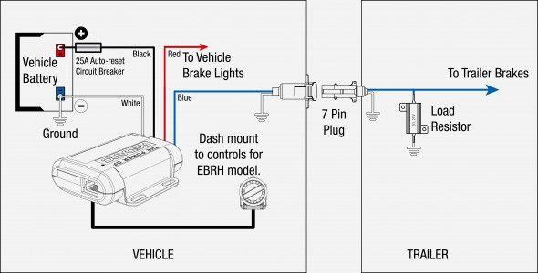 Wiring Diagram For Electric Brake Controller di 2020