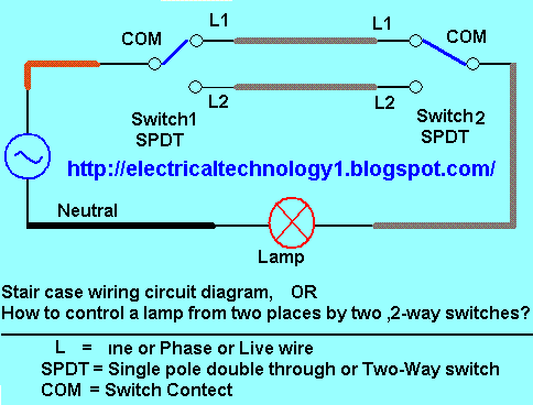Astounding Staircase Wiring Circuit Diagram How To Control A Lamp From 2 Wiring Database Wedabyuccorg