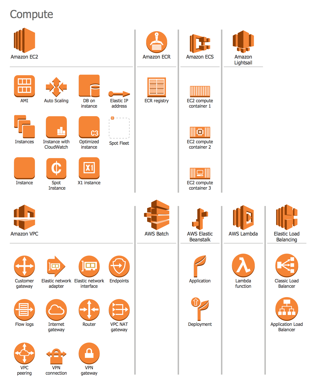 computer and networks aws architecture diagrams design elementscomputer and networks aws architecture diagrams design elements aws compute