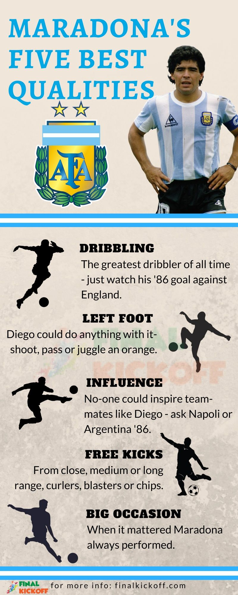 Maradona And Pele Five Best Qualities Fifa World Cup Fifa World Cup World Cup Pele
