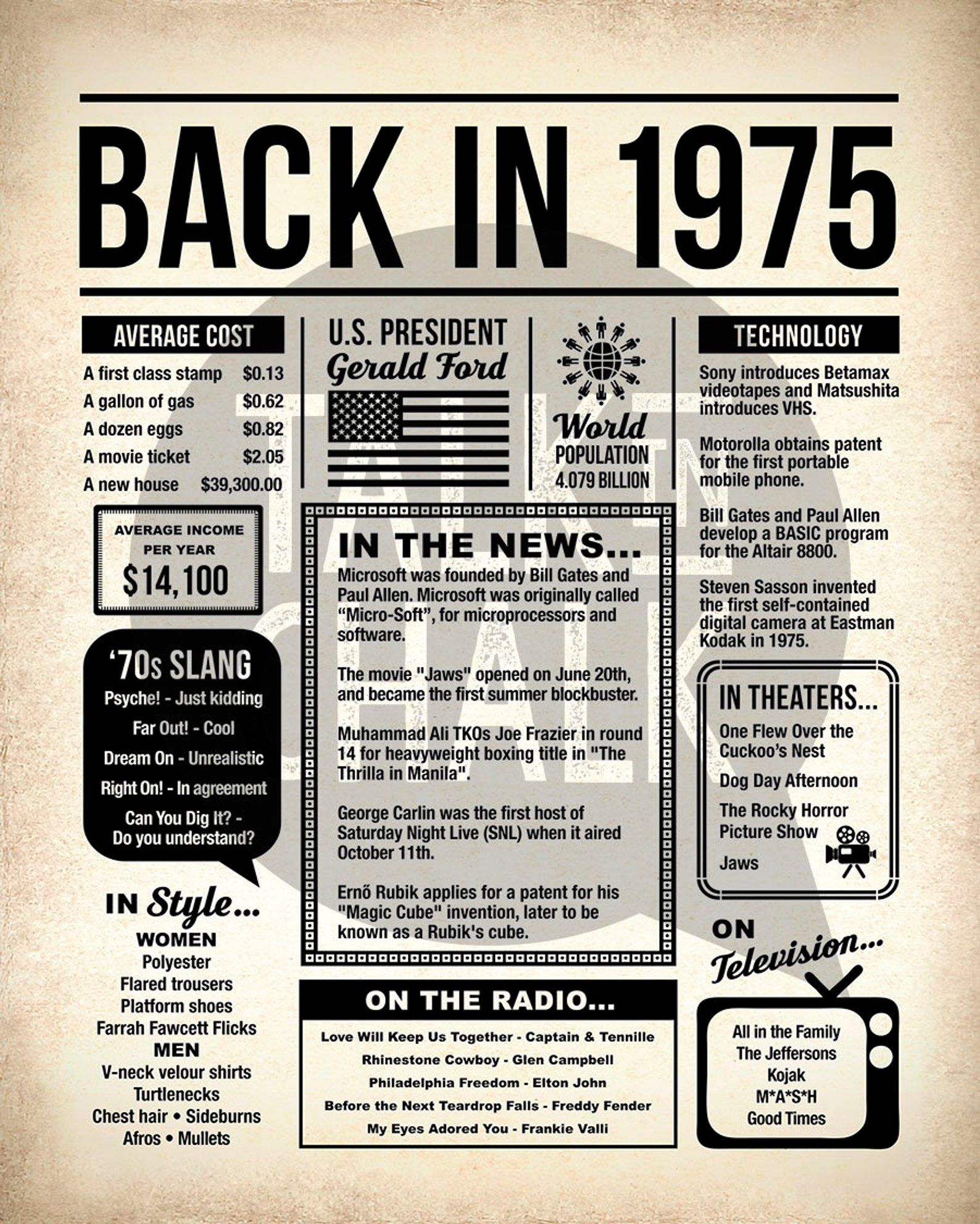 Back In 1975 Newspaper Poster Printable 45th Birthday Sign