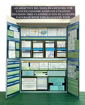 going to a science fair requiring that your presentation is on a oversized trifold board also known as monsterboard we can print professional graphics for