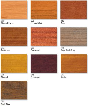 Sikkens Proluxe Cetol Srd Translucent Stain Deck Stain Colors Cedar Stain Exterior Stain