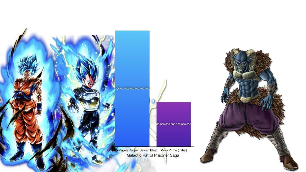 Moro Saga Power Levels Galactic Patrol Prisoner Galactic Saga Prison