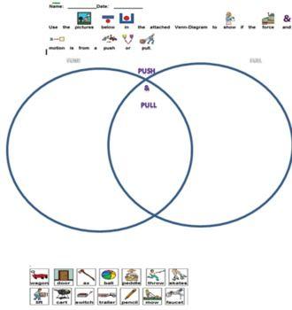 push and pull venn diagram 1 kentucky attainment tasks rh pinterest com Kindergarten Worksheets Push Pull Force Push and Pull Worksheets