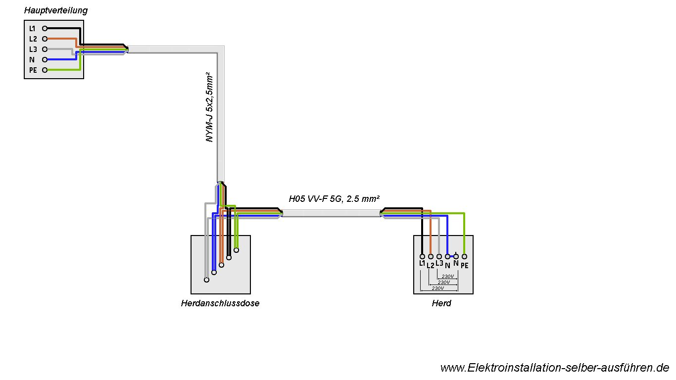 Nett Schaltplan Für Parkschaltung Ideen - Schaltplan Serie Circuit ...