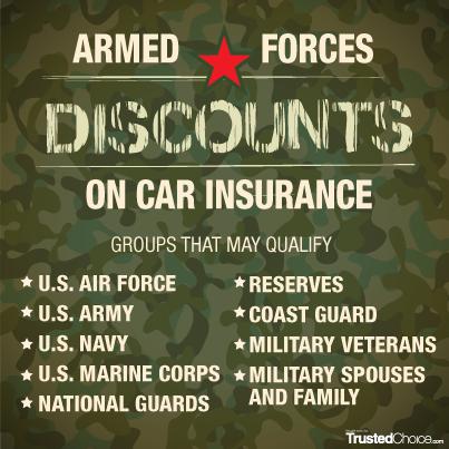 Military & Veteran Car Insurance Discounts   Car insurance ...