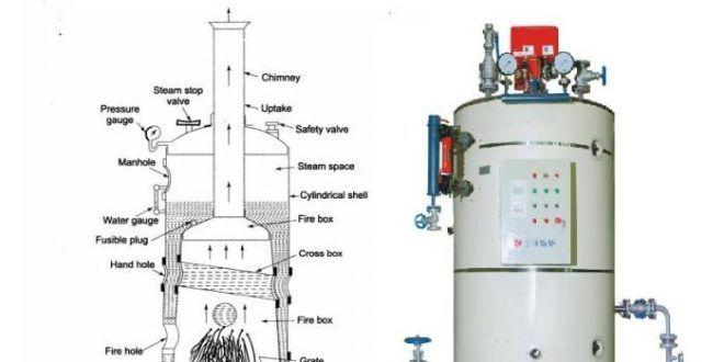 Simple Vertical Boiler Working | Steam boilers | Pinterest