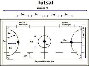 Pin De Adson Da Silva Em Quadra Futsal Com Imagens Quadra