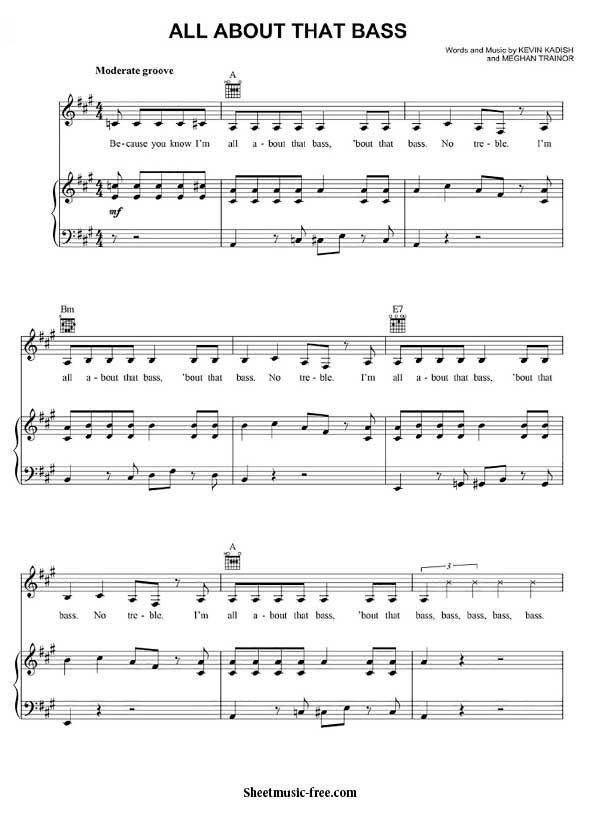 All Music Chords bass sheet music : All-About-That-Bass-Sheet-Music-Meghan-Trainor-Piano-Sheet   Piano ...