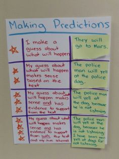 readers post about predictions - Google Search