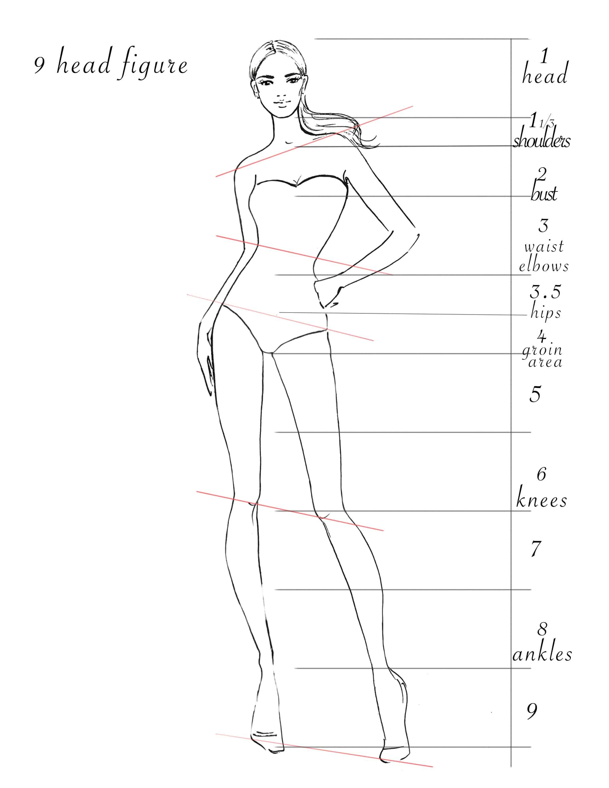 How To Draw Fashion Illustration Fashion Figure 101 Elena Fay Fashion Model Sketch Fashion Illustration Tutorial Illustration Fashion Design