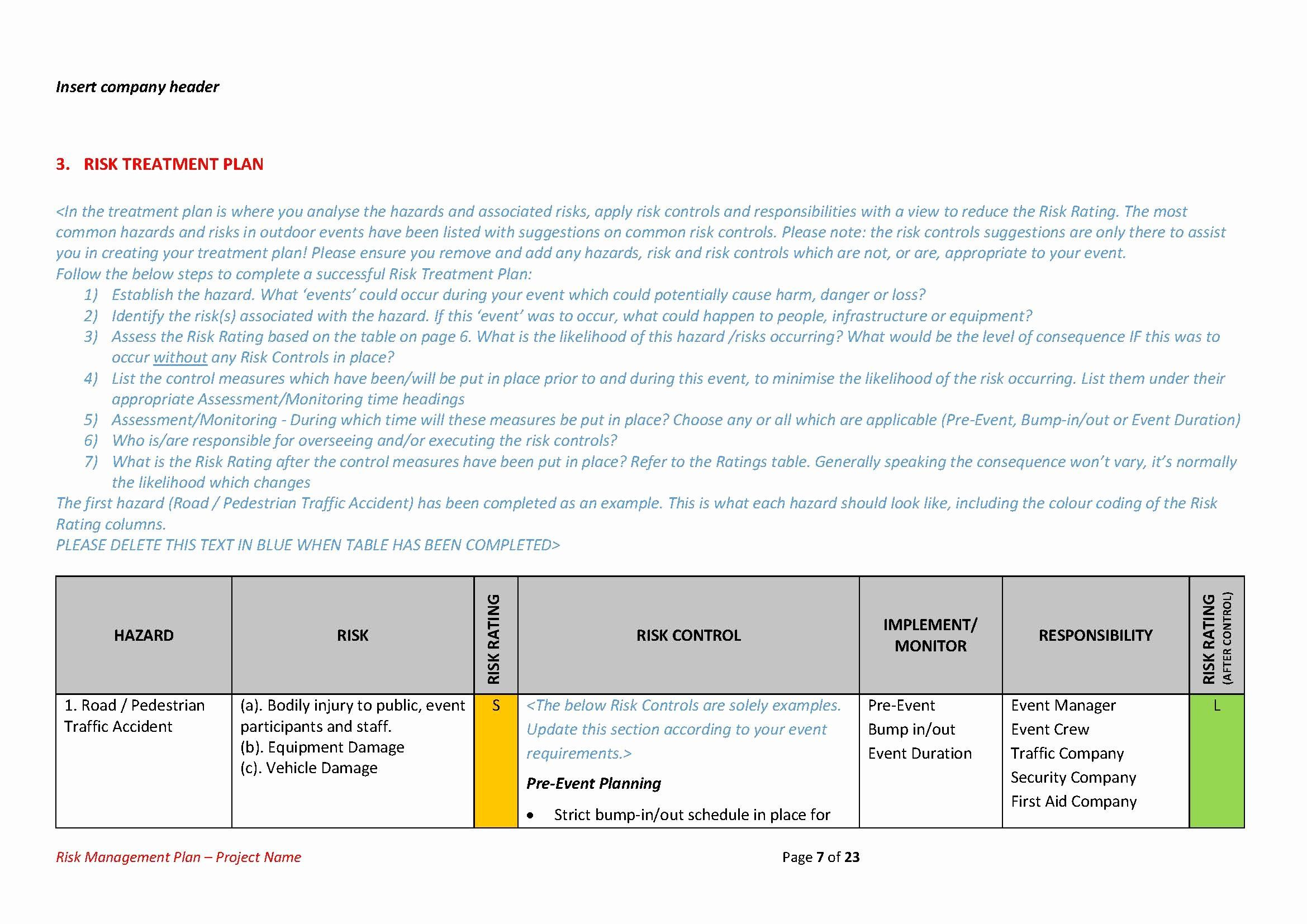 Risk Management Plan Template Doc Luxury Risk Management Plan Template Easy To Use Risk Management Business Plan Template Free How To Plan
