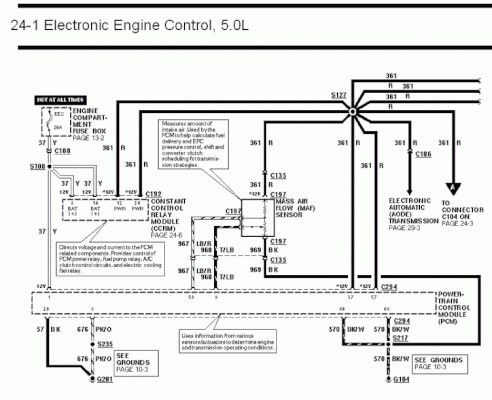 Pin By Daniel Hoosier On Ford Mustang Diagram Engineering