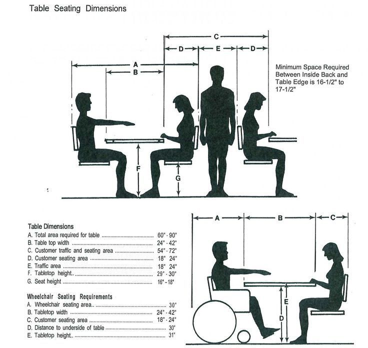 Table sizes and seating floor plans booths tables bars for Table 6 personnes dimensions