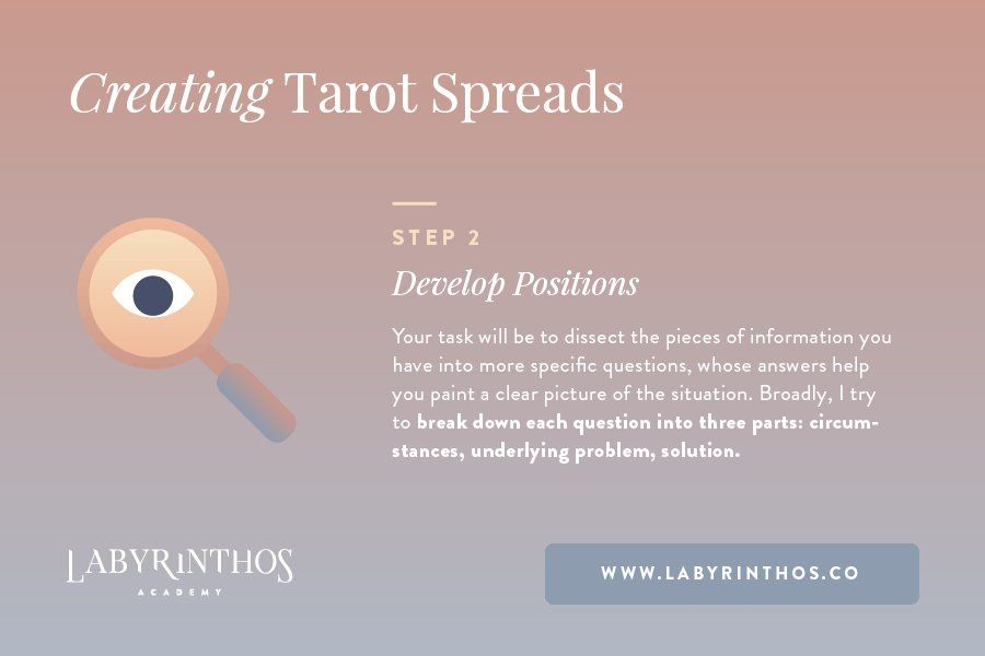 Labyrinthos academy on this or that questions tarot