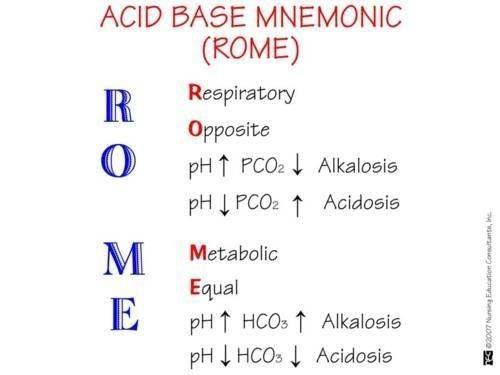 acid base mnemonic