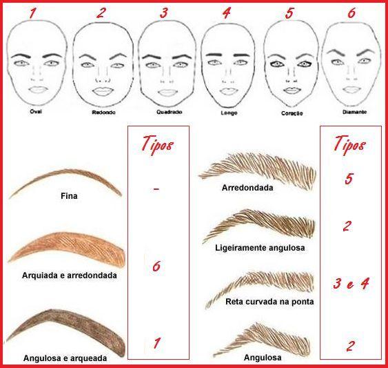 Tipos de sobrancelhas Cejas ojos y boca Pinterest Maquillaje - tipos de cejas