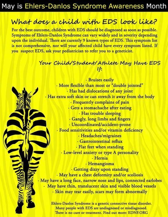 ehler's danlos syndrome awareness month Ehlers danlos