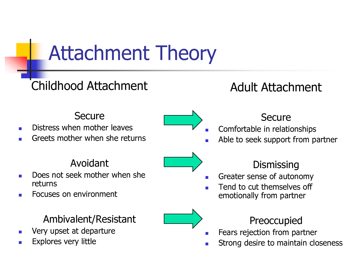Avoidant attachment in romantic relationships