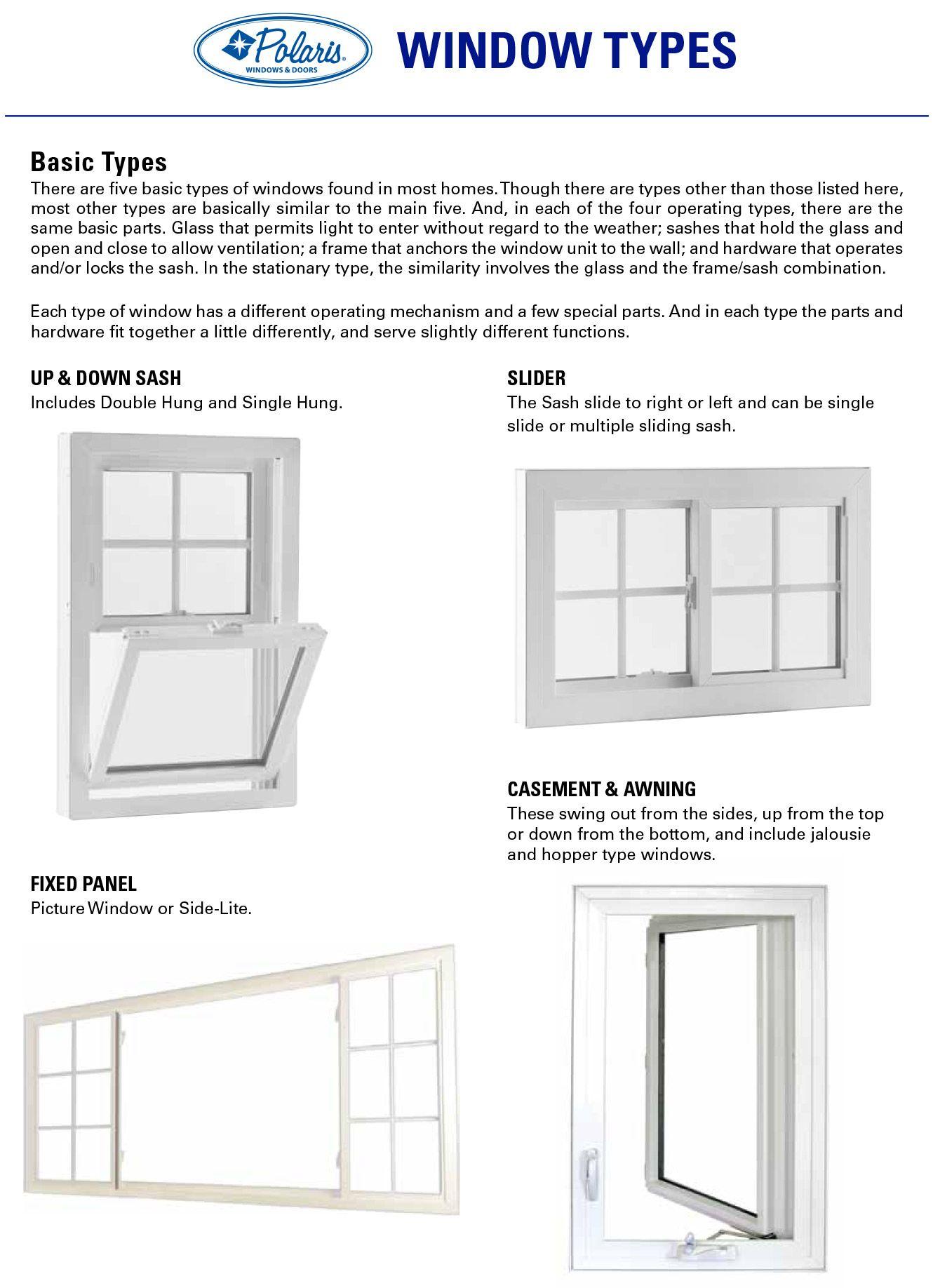 Furniture Furniture Window Styles Window Styles Window Styles Window Styles Windows Window Types