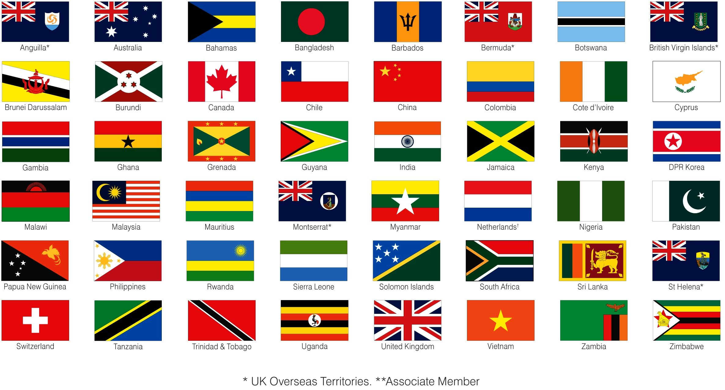 All Countries And Their Flags