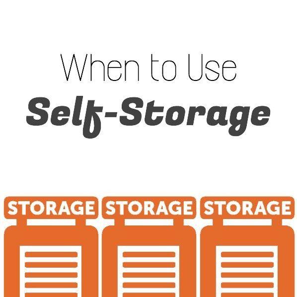 When To Use Self Storage Self Storage Self Storage Units Self