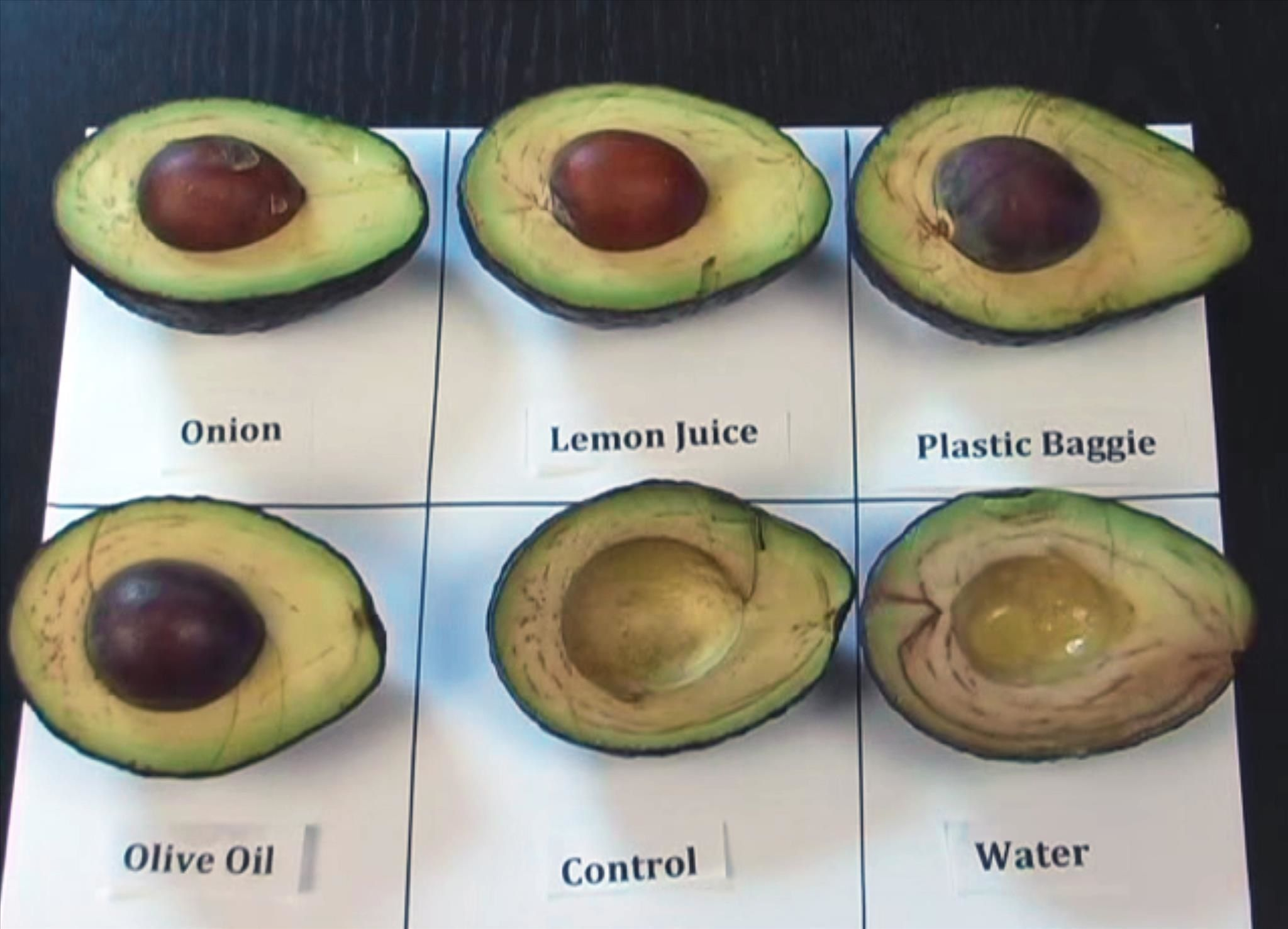 Reduce Browning In Avocados Other Fruits By Switching Your Knives Food Food Facts Avocado