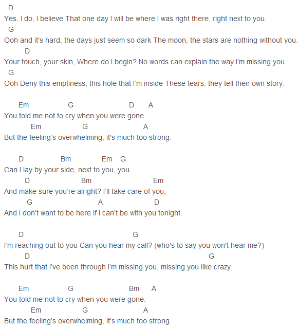 Sam Smith Lay Me Down Chords Capo 2 Music Pinterest