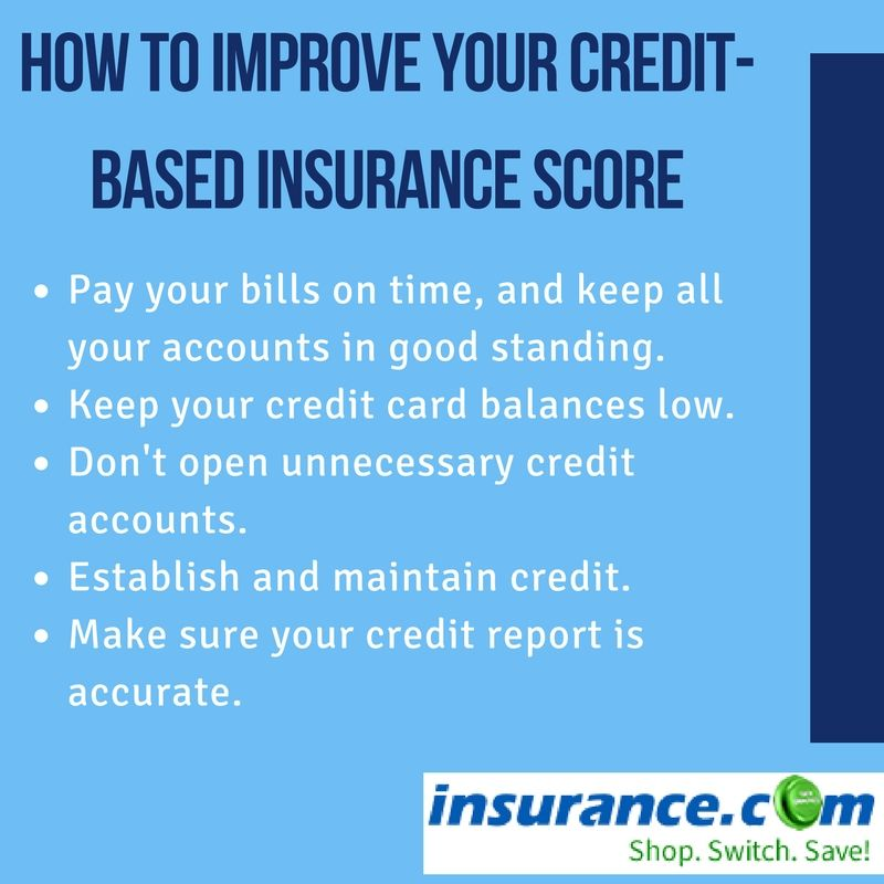 Car Insurance For Bad Credit Car Insurance Bad Credit Insurance