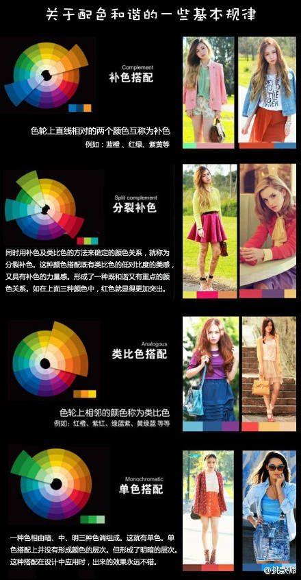 配色和谐的基本规律. ファッション