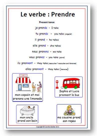 Prendre Les Verbes French Verbs French Worksheets Y French Classroom