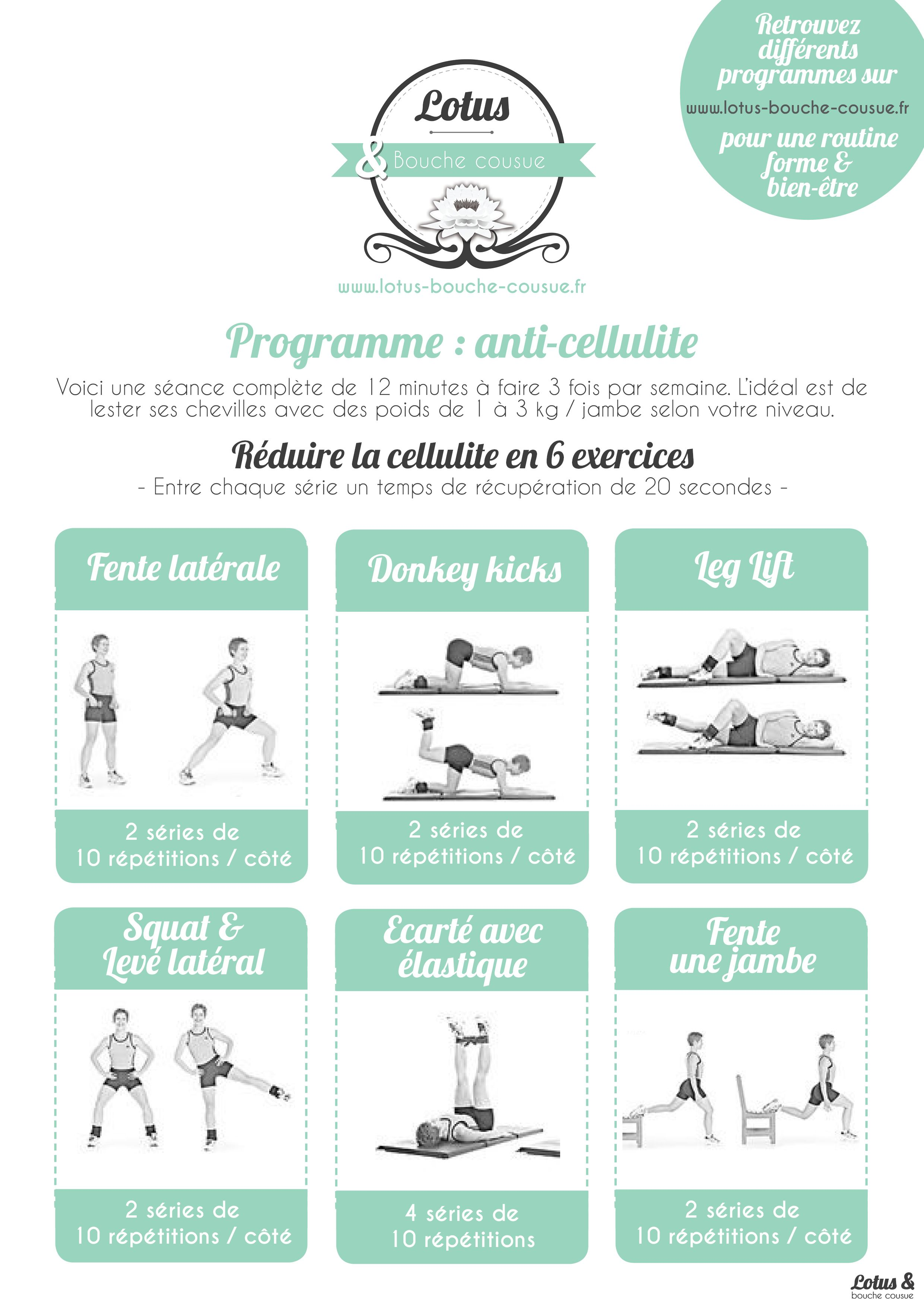 exercice anti cellulite