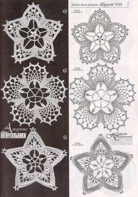 13.jpg | Pinterest | Tejido, Tejido en crochet y Crochet irlandés