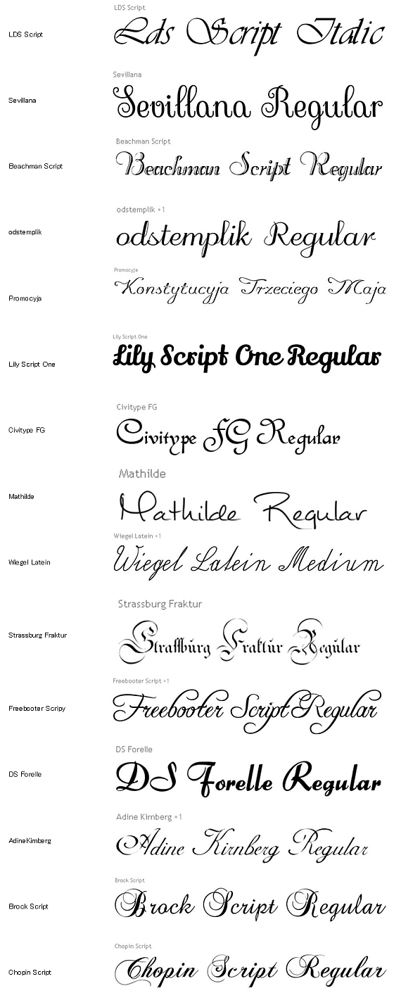 Font Collection Of Really Use English Cursive 60 Fonts Tattoo Writing Fonts Tattoo Writing Styles Tattoo Fonts Cursive