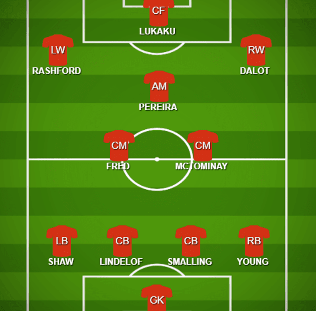 How Manchester United Could Line Up Against Paris Saint Manchester United Line Up Today Home Facebook How Manchester United Could Line Up Against Barcelona Di 2020
