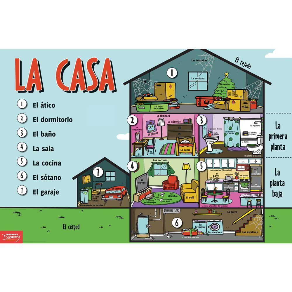 Household Nouns Spanish Chart Spanish Classroom Rules Sign Nouns
