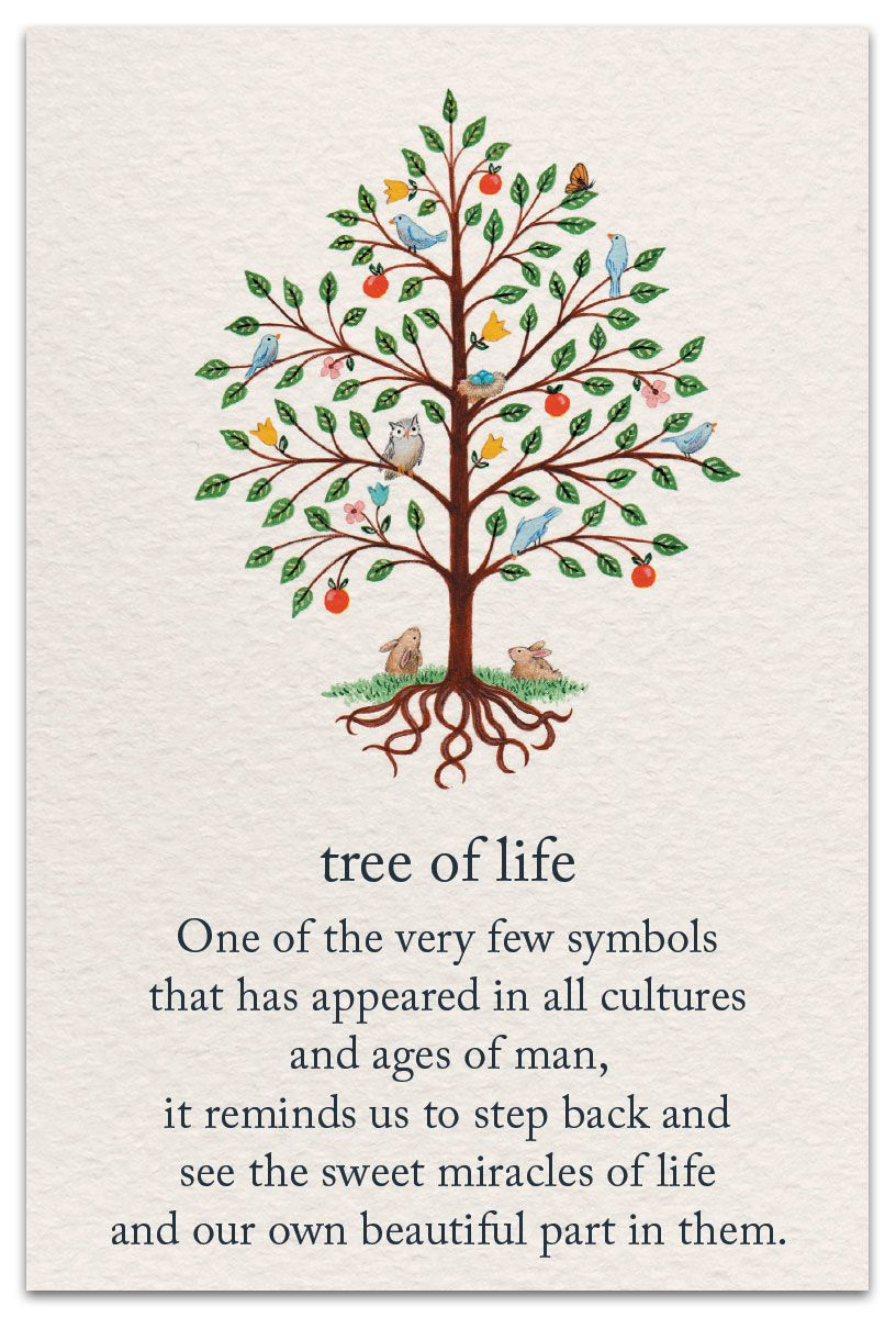 Tree Of Life Quotes : quotes, Birthday, Cardthartic.com, Flower, Quotes,, Symbols, Meanings,, Spiritual