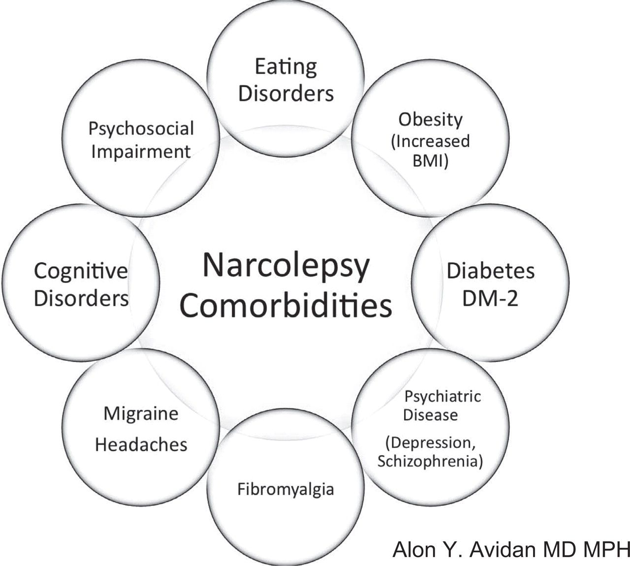 narcolepsy disease Rare but not alone, people who have been touched by a rare disease are invited  to join together in solidarity for rare disease day this year.