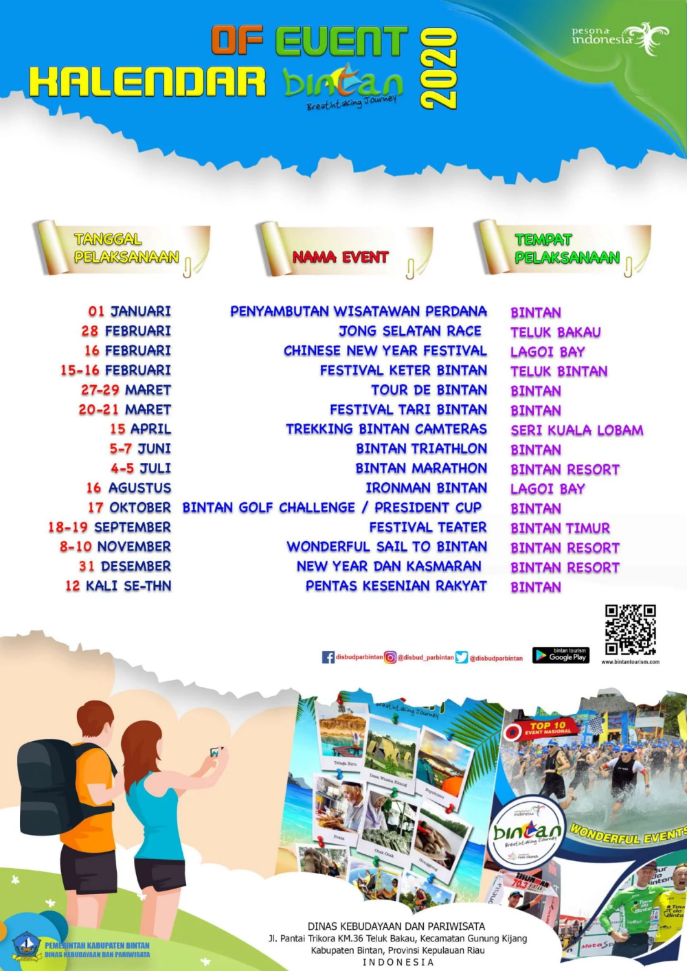 Sumatera Calendar Of Events 2020 Gps Wisata Indonesia Festival