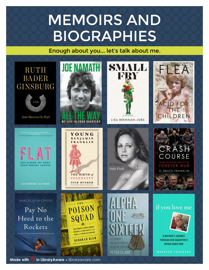 Love A Good A Memoir We Ve Recommended Some Inspiring Memoirs And Biographies Madeinlibraryaware Readad Library Book Displays Library Displays Book Display