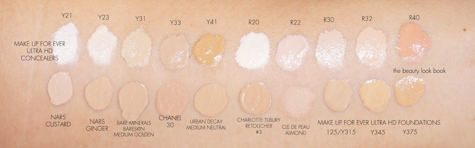 The Beauty Look Book Make Up For Ever Ultra Hd Concealer