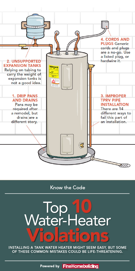 Replace Water Heater Element Without Draining