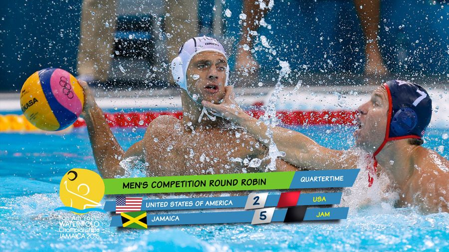 2015 Pan American Youth Water Polo Championships Broadcast Graphic Package